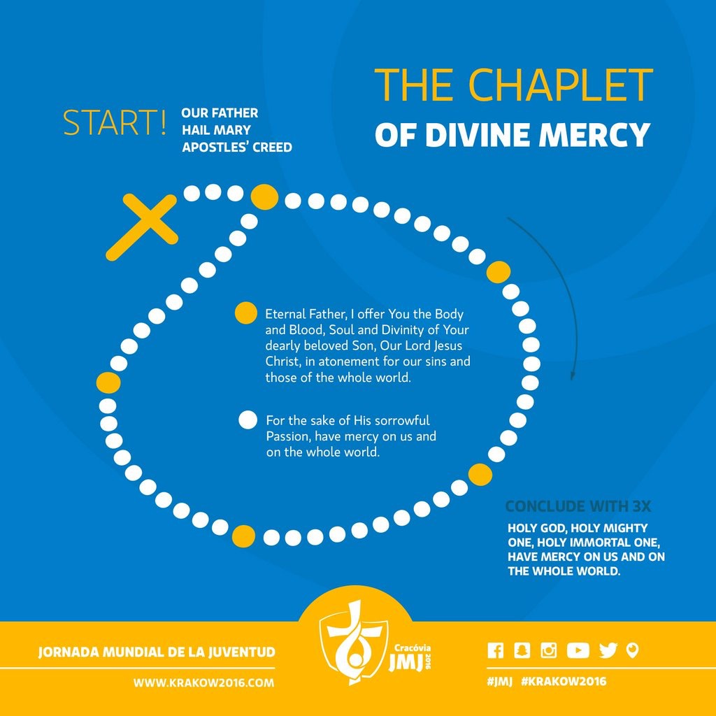 The Chaplet of Divine Mercy.